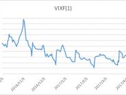 VIXF(1) and VIXF(6)^VIXF(1) as an indicator